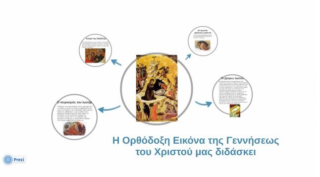 η ορθόδοξη εικόνα της γεννήσεως του χριστού μας διδάσκει