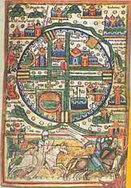 σχεδιάγραμμα ιερουσαλήμ2