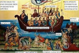 αποστολική εκκλησία ορθόδοξη