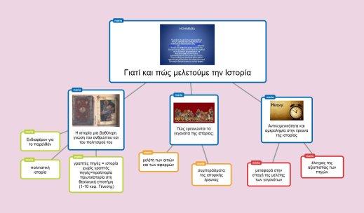 History s study