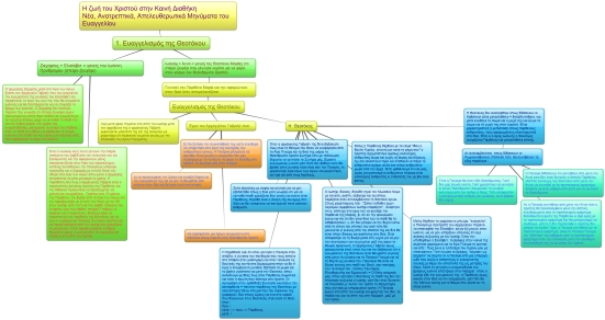 Ευαγγελισμός Θεοτόκου-σχεδιάγραμμα Β1