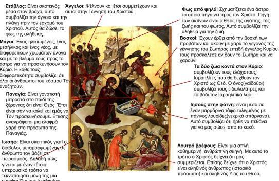 Σάββας Κ. Σχεδιάγραμμα της εικόνας της Γέννησης του Χριστού